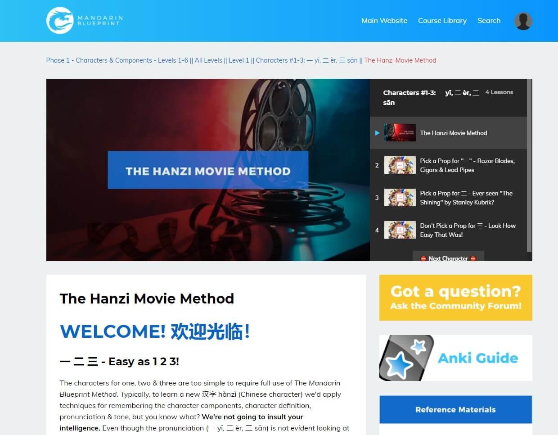 Mandarin Blueprint - The Hanzi Movie Method
