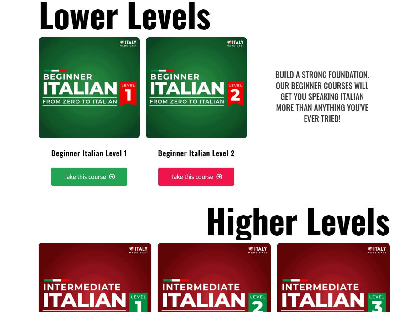 Italy Made Easy - FROM ZERO TO ITALIAN